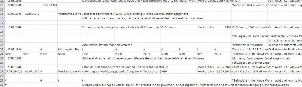 Excel als Datenbank für Visualisierung (und mehr?)